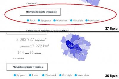 infografika urzad marszalkowski 2