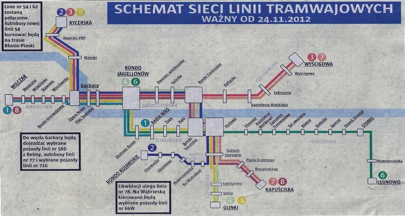 linia na dworzec 8 - SS