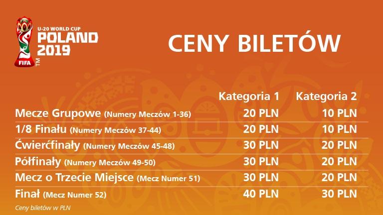 FU20WC_ticketing_prices_web_PLN