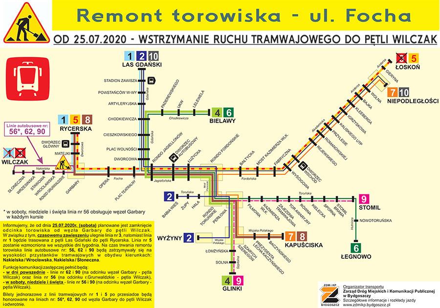 remont_torowiska_focha_nakielska_072020_ZDMiKP