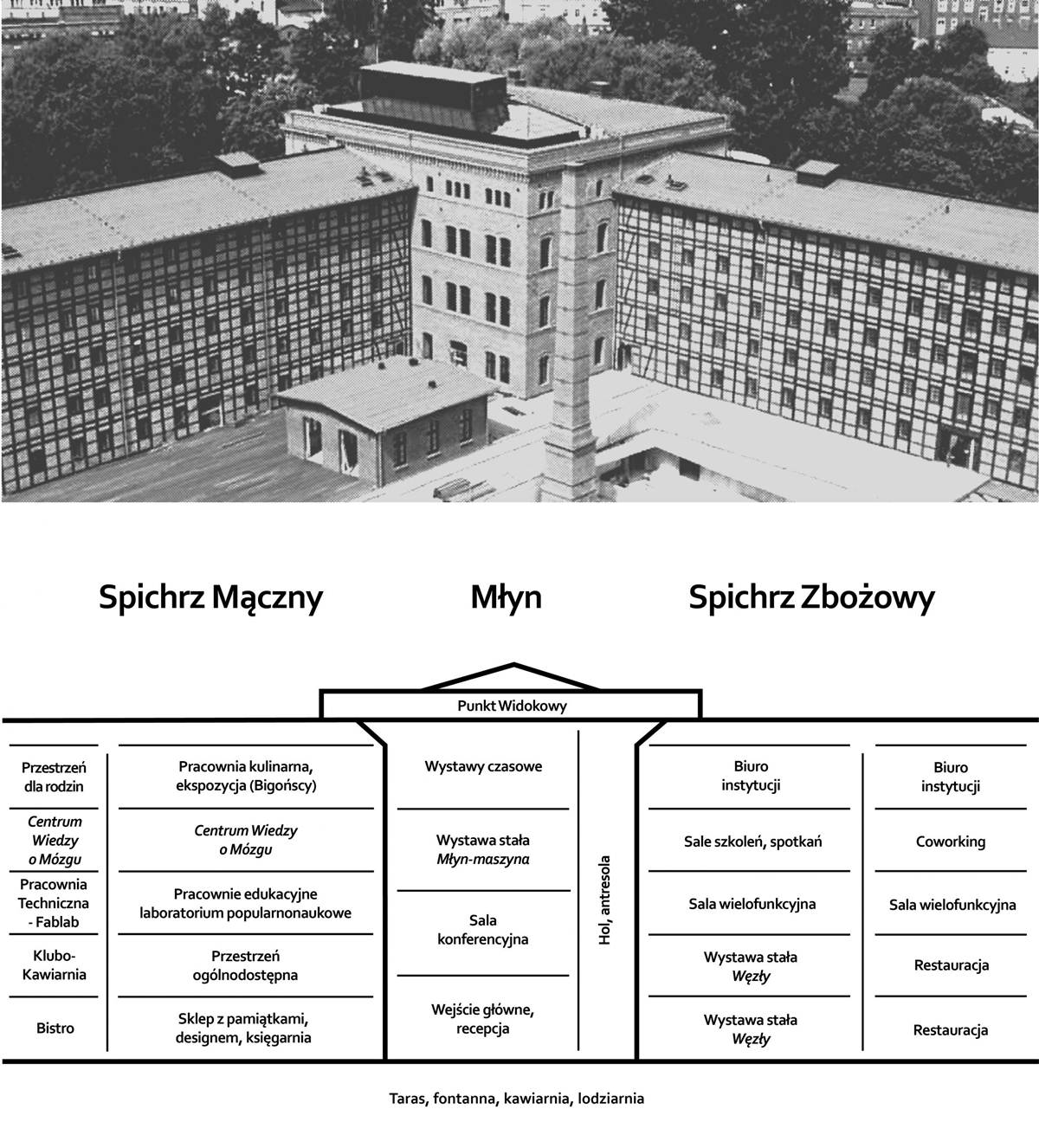 grafika-rozklad-mlynow-scaled